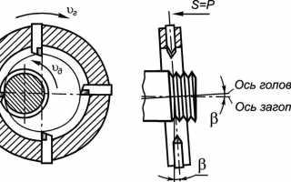Характерные приемы формирования резьбы с помощью резцов на токарном станке
